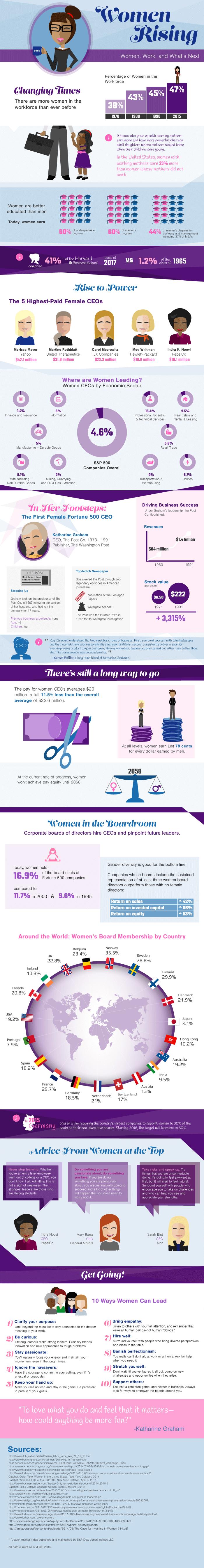 Women-Rising-Infographic