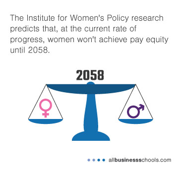 equal-pay-2058-mobile